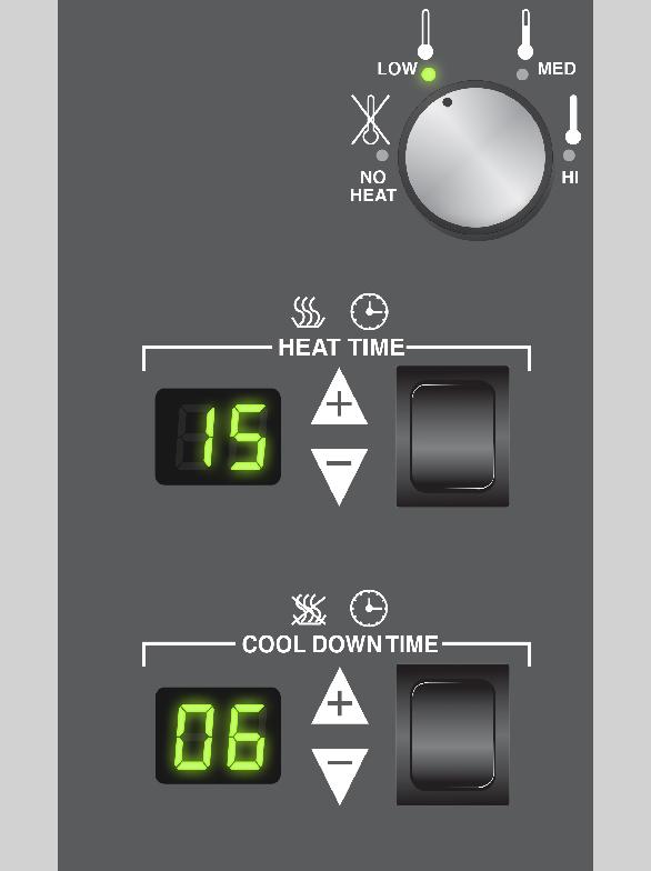 UniMac industrial dryer control panel